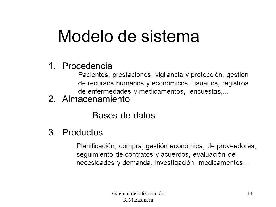 Sistemas de información. R.Manzanera