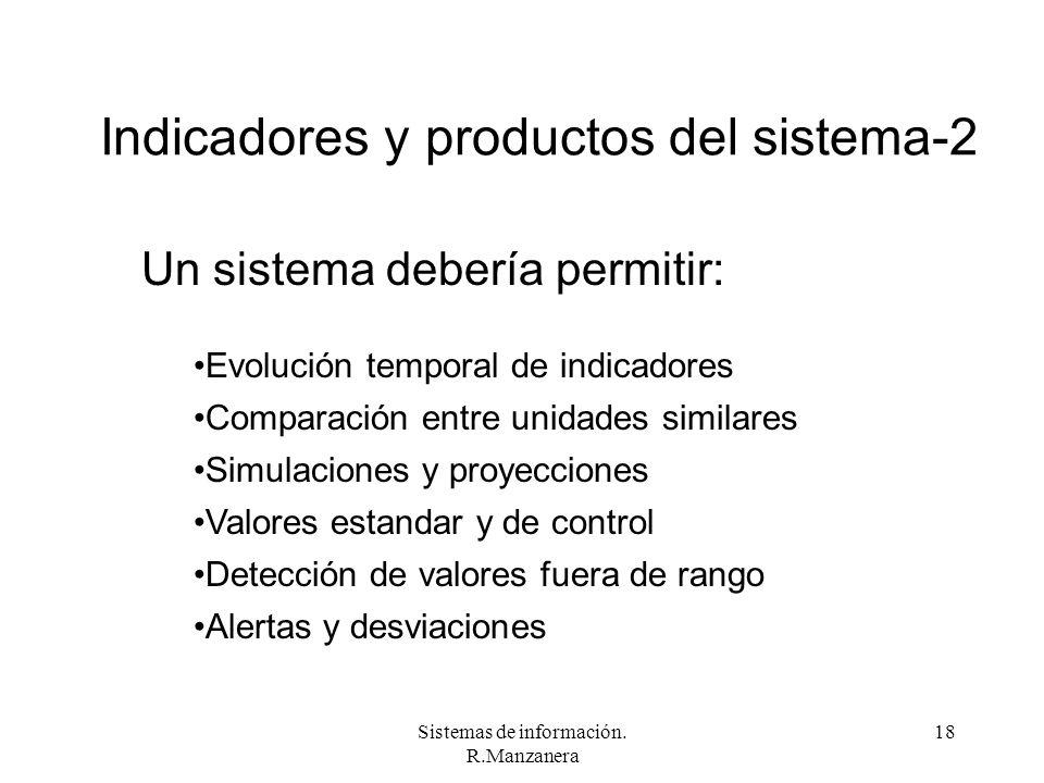 Indicadores y productos del sistema-2