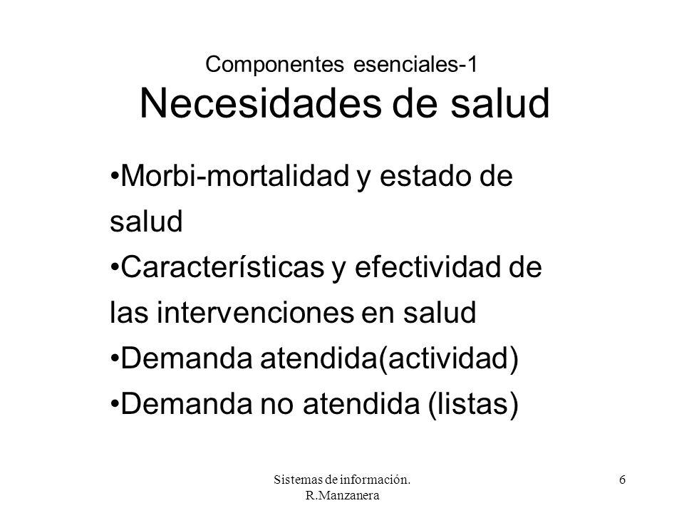 Componentes esenciales-1 Necesidades de salud