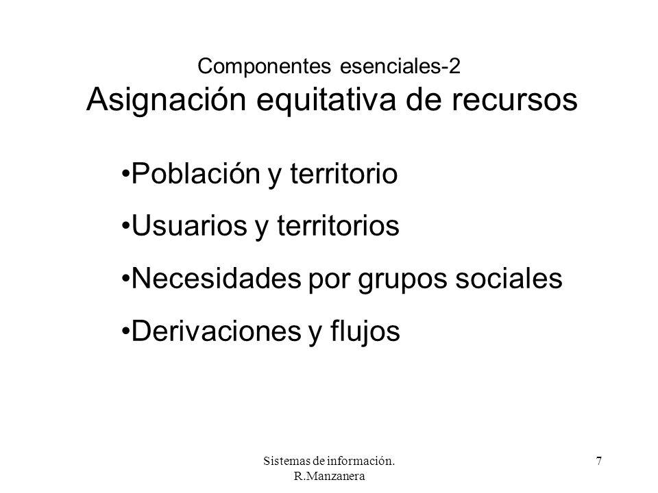 Componentes esenciales-2 Asignación equitativa de recursos