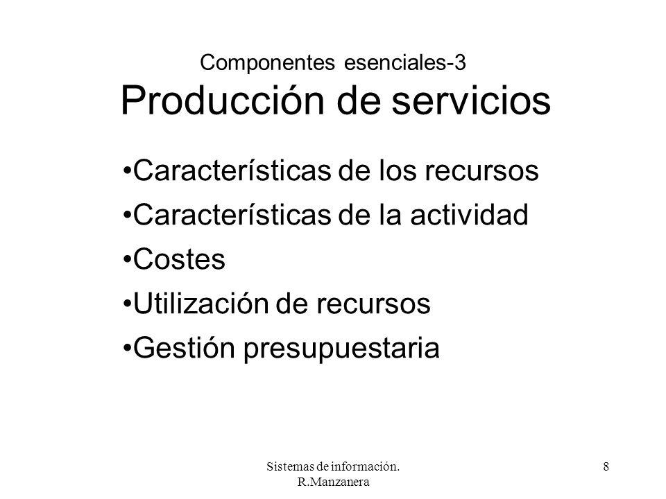 Componentes esenciales-3 Producción de servicios