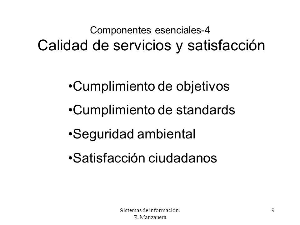 Componentes esenciales-4 Calidad de servicios y satisfacción