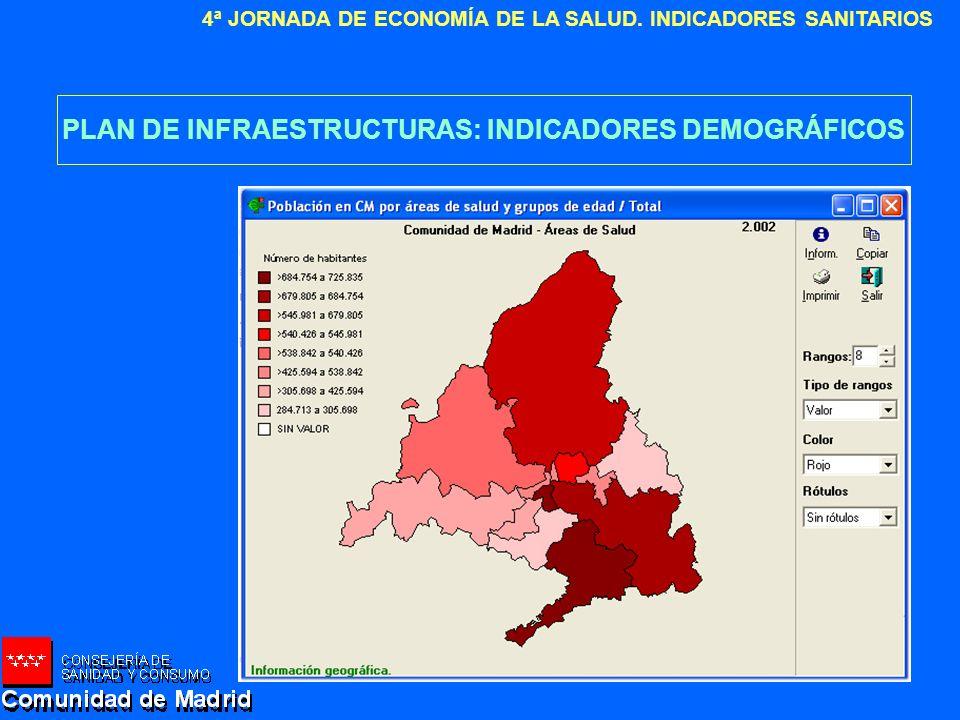 PLAN DE INFRAESTRUCTURAS: INDICADORES DEMOGRÁFICOS