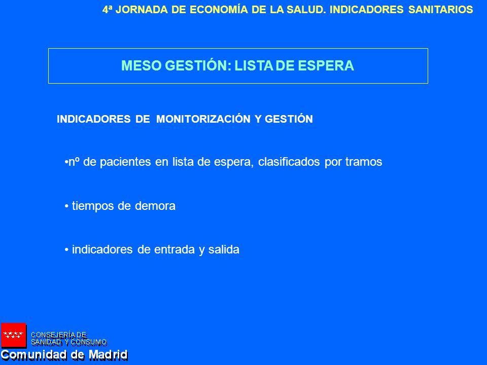 MESO GESTIÓN: LISTA DE ESPERA