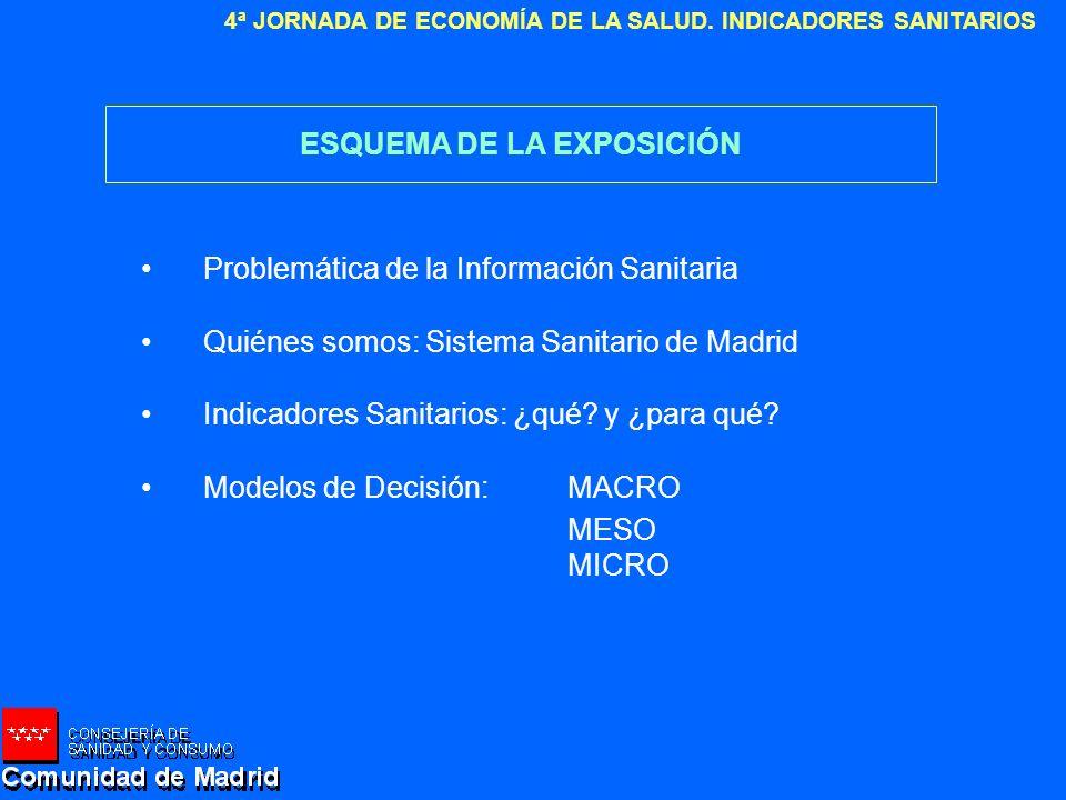 ESQUEMA DE LA EXPOSICIÓN