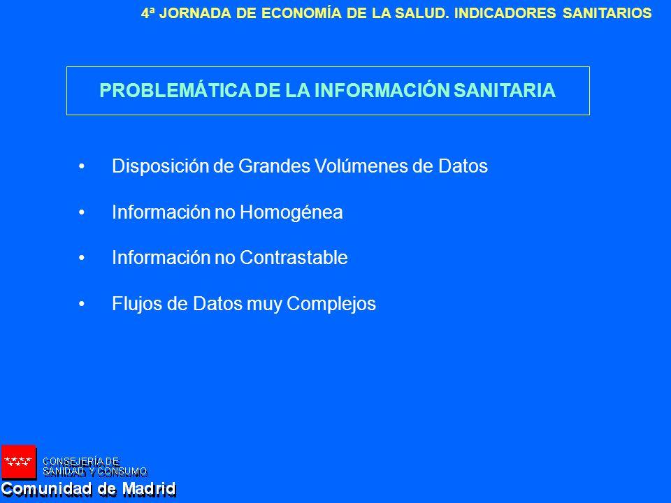 PROBLEMÁTICA DE LA INFORMACIÓN SANITARIA
