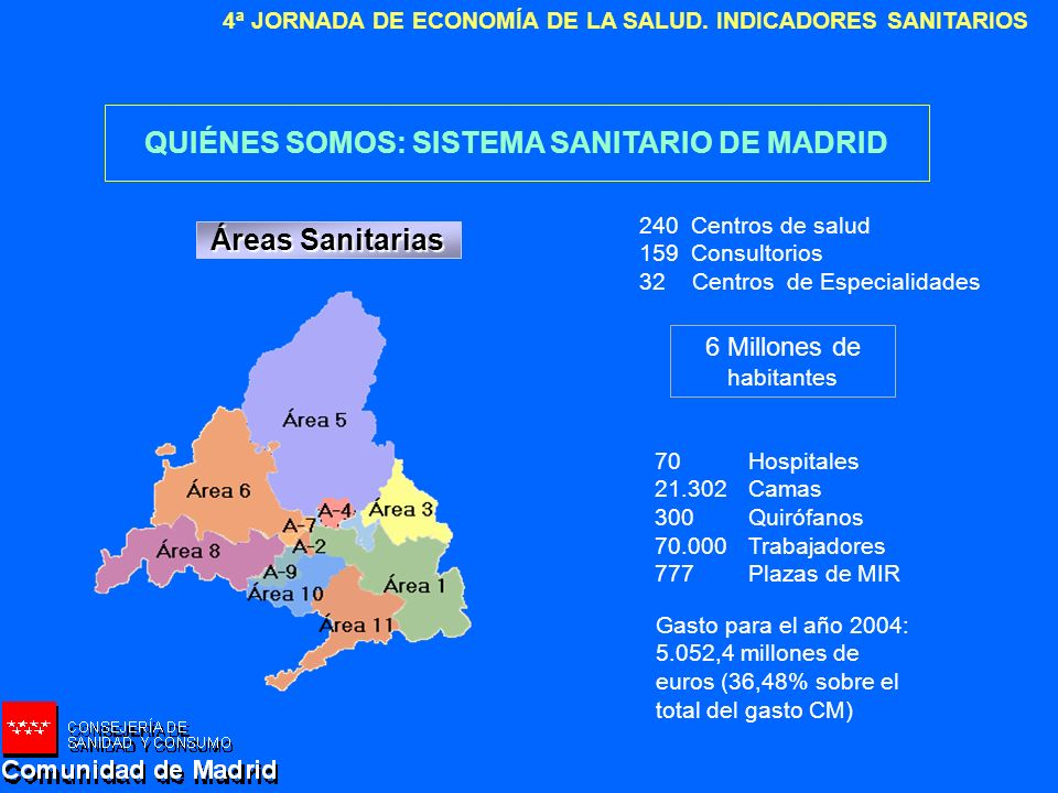 QUIÉNES SOMOS: SISTEMA SANITARIO DE MADRID