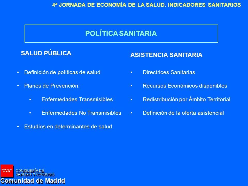 POLÍTICA SANITARIA SALUD PÚBLICA ASISTENCIA SANITARIA