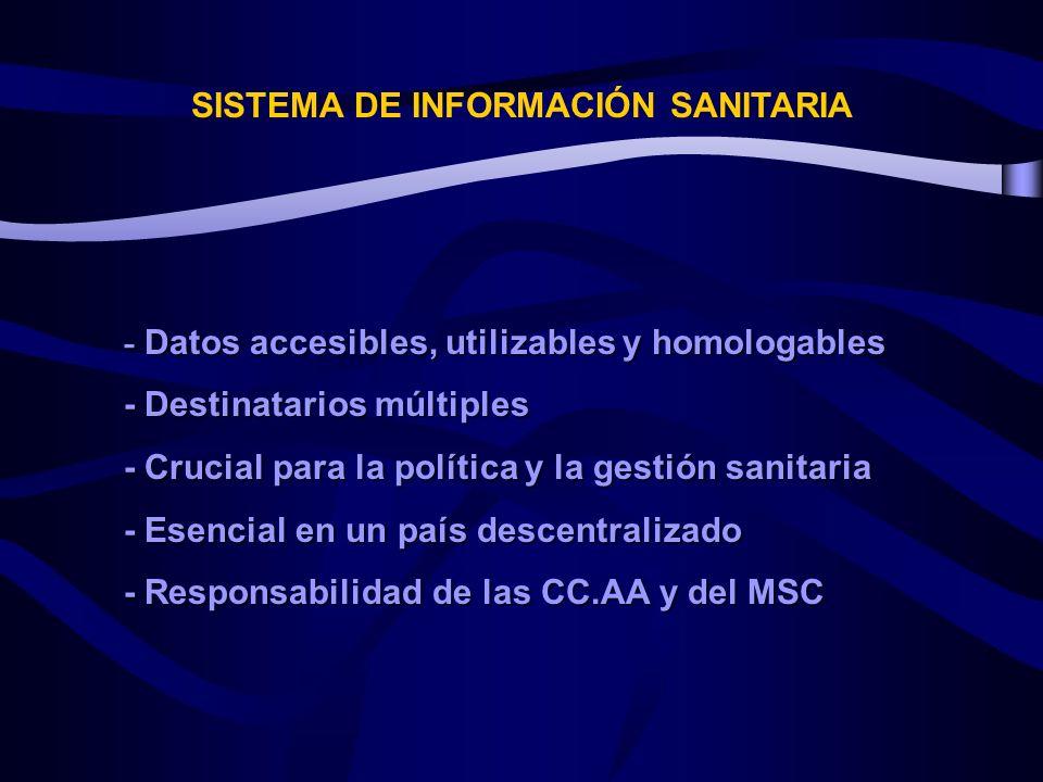 SISTEMA DE INFORMACIÓN SANITARIA