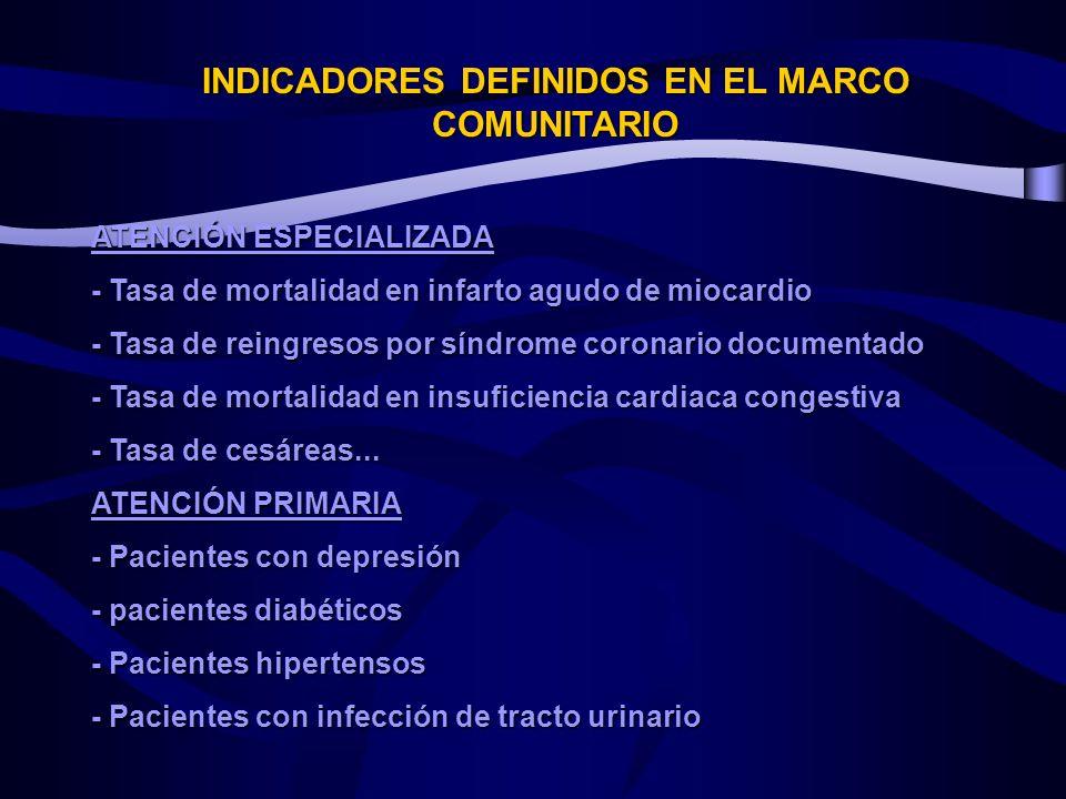 INDICADORES DEFINIDOS EN EL MARCO COMUNITARIO