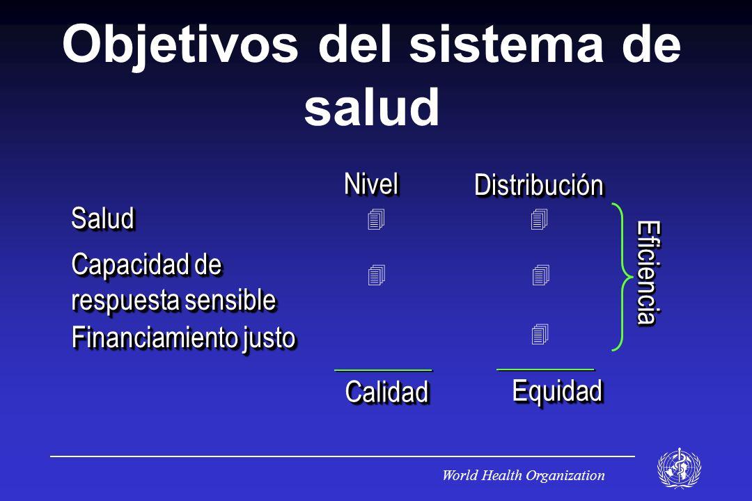 Objetivos del sistema de salud