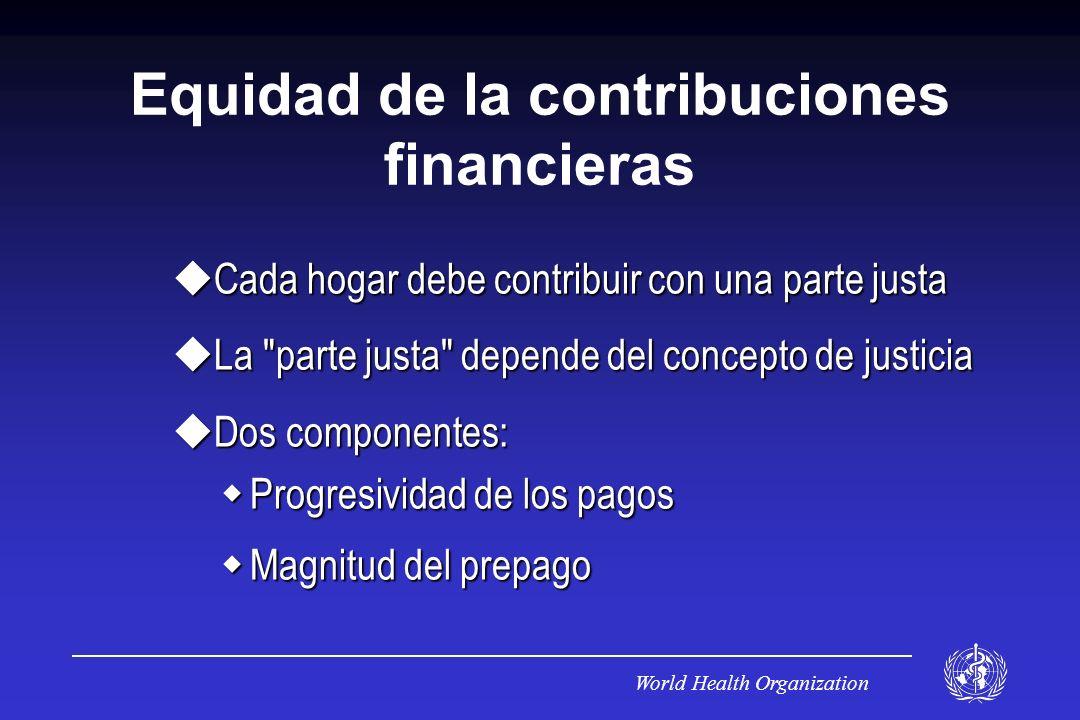 Equidad de la contribuciones financieras