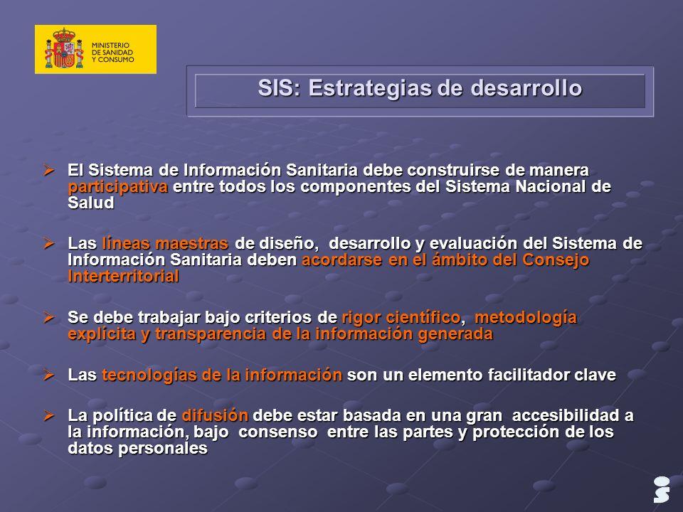 SIS: Estrategias de desarrollo