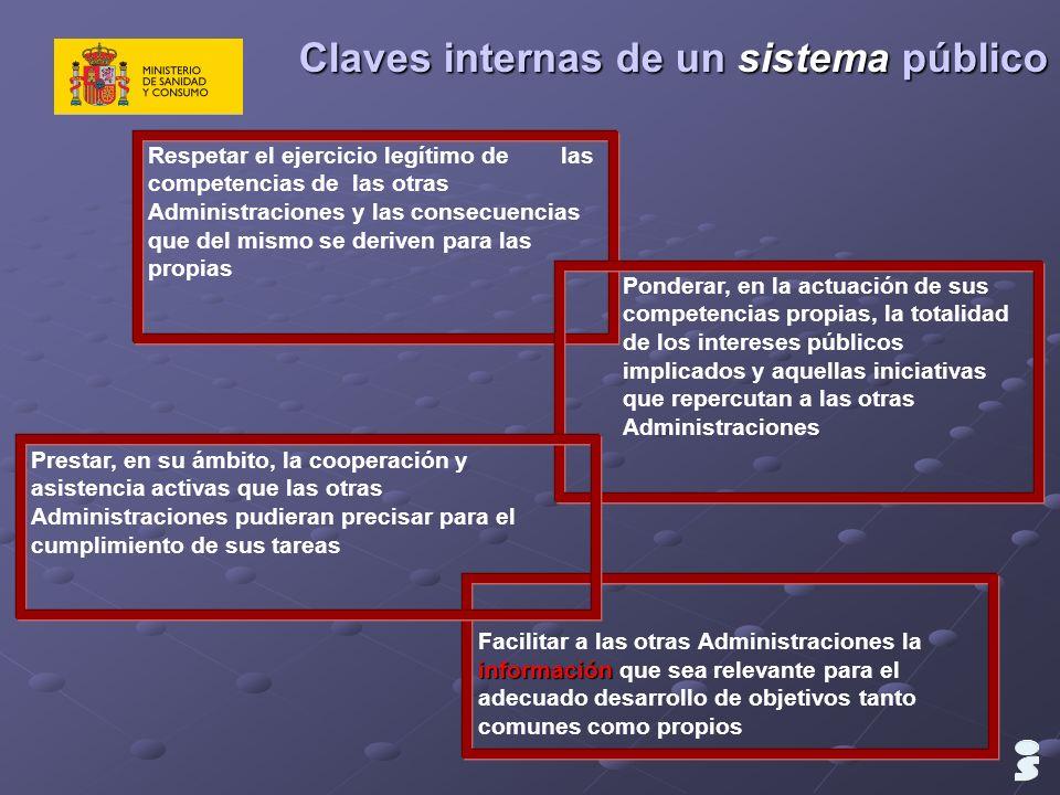Claves internas de un sistema público