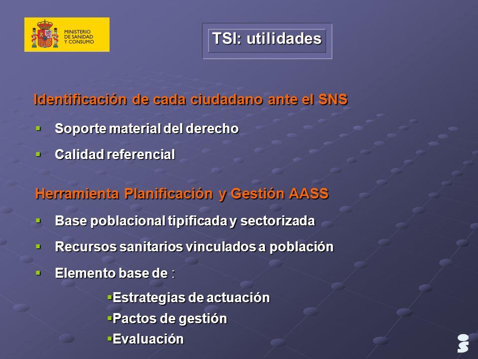 TSI: utilidades Identificación de cada ciudadano ante el SNS