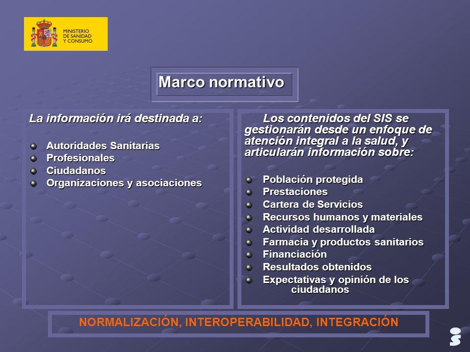 NORMALIZACIÓN, INTEROPERABILIDAD, INTEGRACIÓN