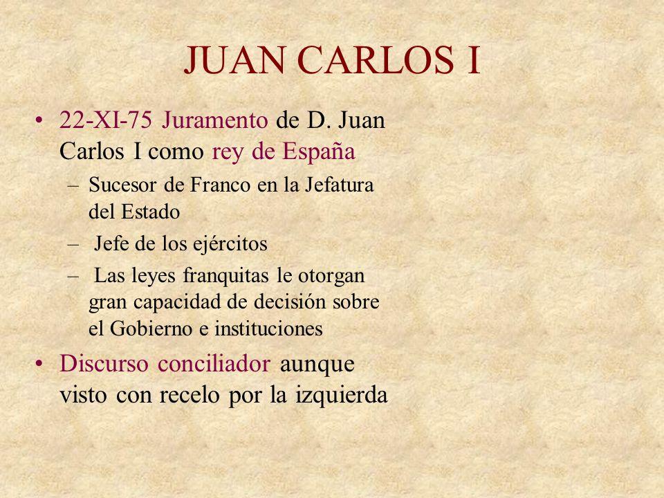 JUAN CARLOS I 22-XI-75 Juramento de D. Juan Carlos I como rey de España. Sucesor de Franco en la Jefatura del Estado.