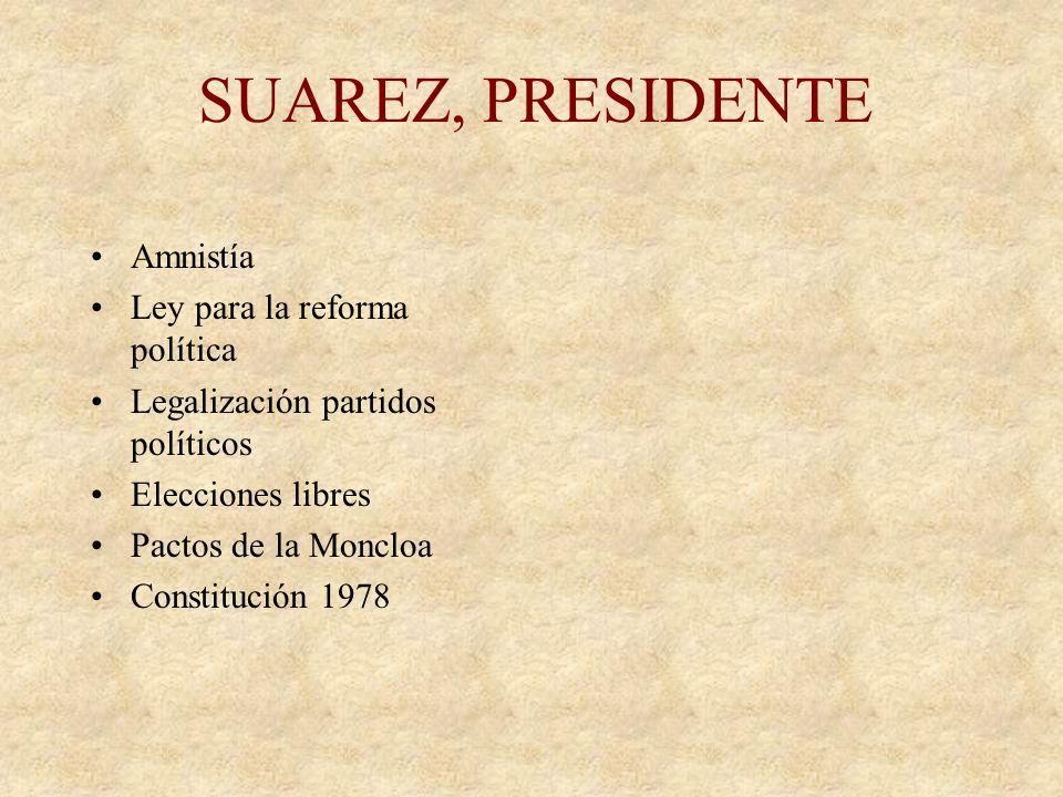 SUAREZ, PRESIDENTE Amnistía Ley para la reforma política