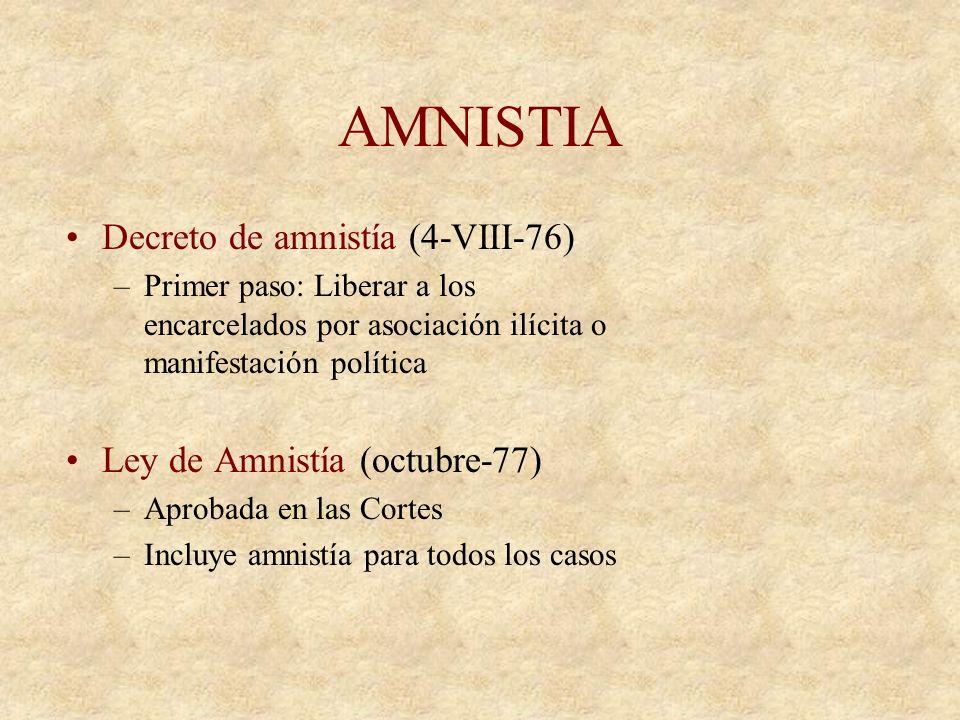 AMNISTIA Decreto de amnistía (4-VIII-76) Ley de Amnistía (octubre-77)