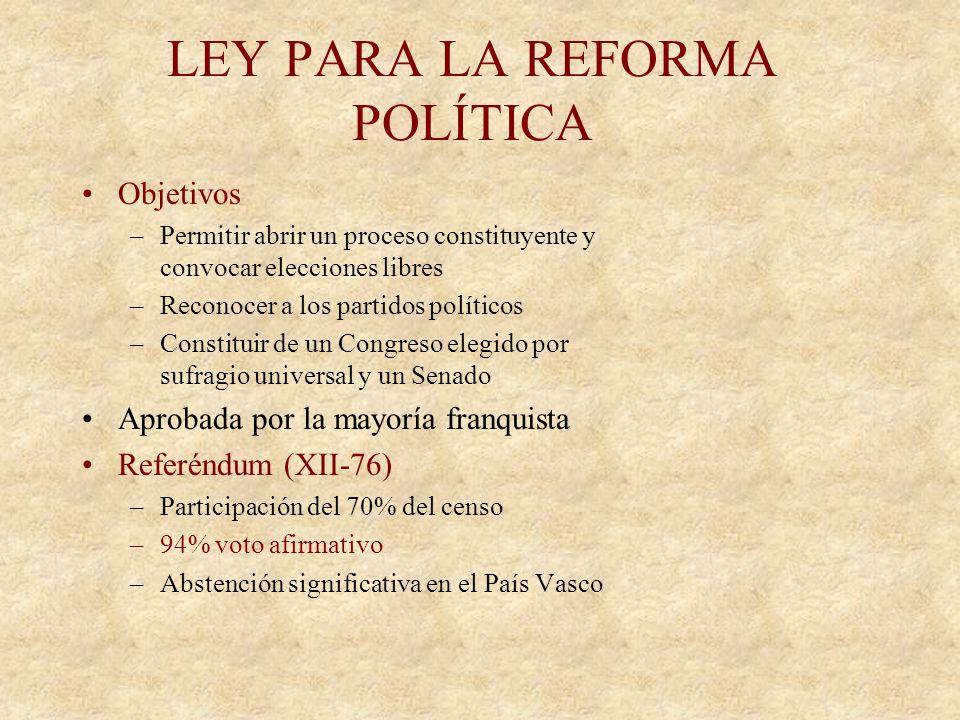 LEY PARA LA REFORMA POLÍTICA