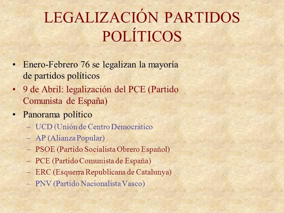 LEGALIZACIÓN PARTIDOS POLÍTICOS