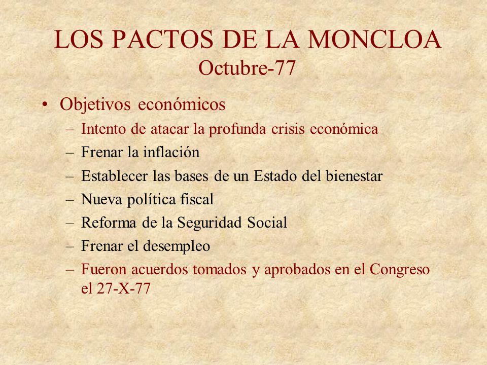 LOS PACTOS DE LA MONCLOA Octubre-77