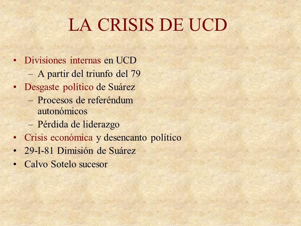 LA CRISIS DE UCD Divisiones internas en UCD