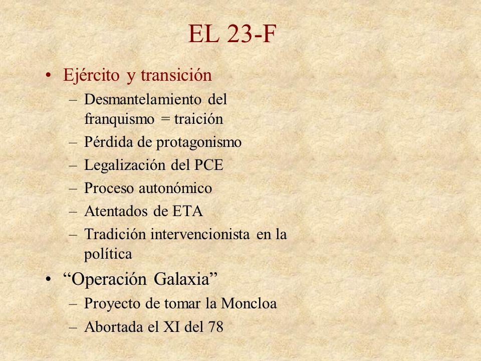 EL 23-F Ejército y transición Operación Galaxia