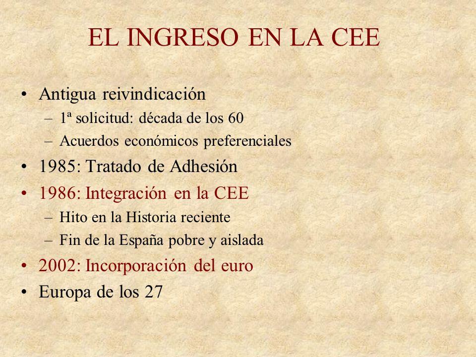 EL INGRESO EN LA CEE Antigua reivindicación 1985: Tratado de Adhesión