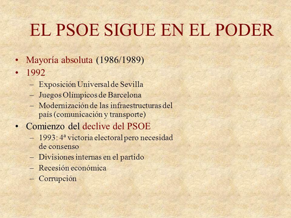 EL PSOE SIGUE EN EL PODER