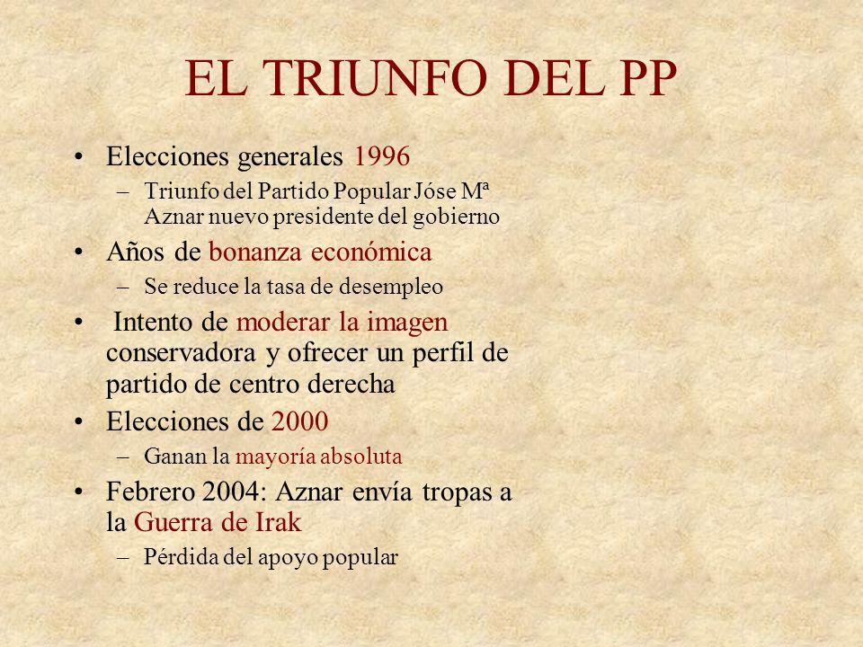 EL TRIUNFO DEL PP Elecciones generales 1996 Años de bonanza económica