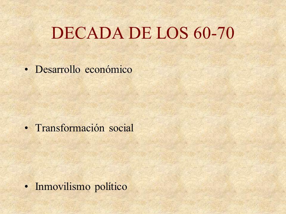 DECADA DE LOS 60-70 Desarrollo económico Transformación social