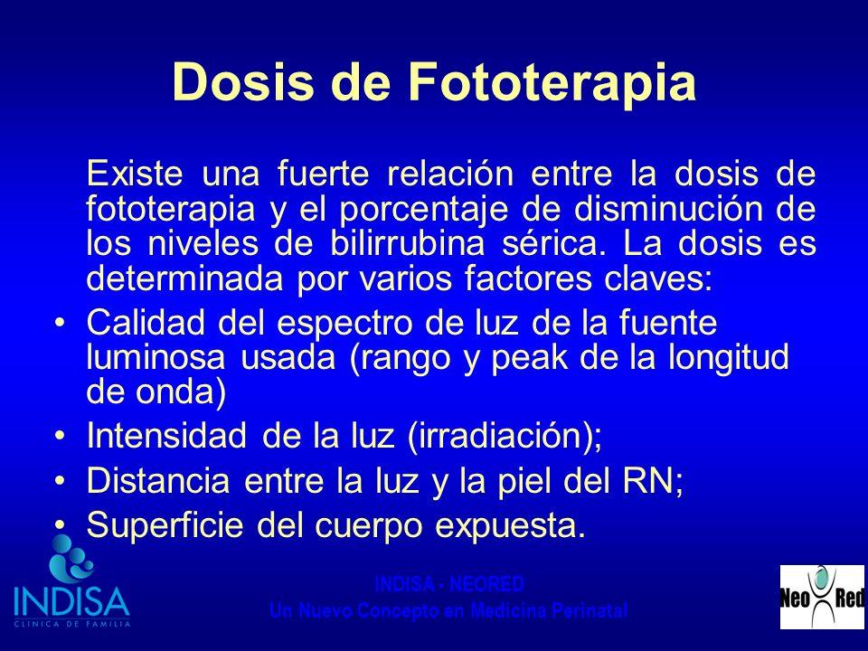 Dosis de Fototerapia