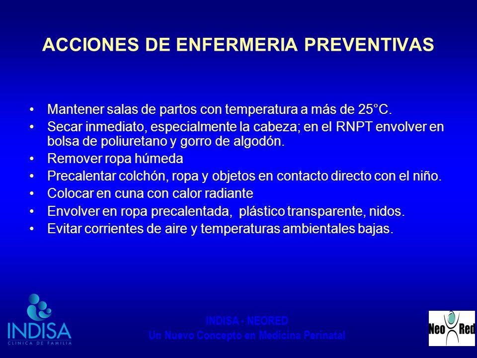 ACCIONES DE ENFERMERIA PREVENTIVAS