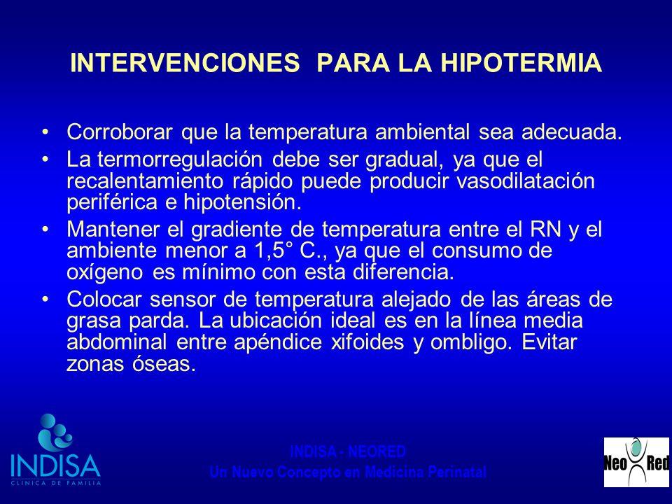 INTERVENCIONES PARA LA HIPOTERMIA