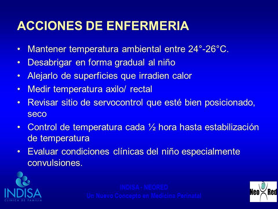 ACCIONES DE ENFERMERIA