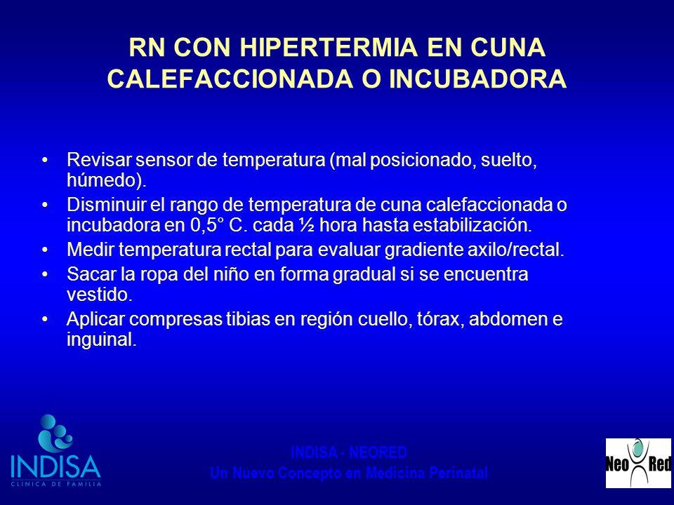 RN CON HIPERTERMIA EN CUNA CALEFACCIONADA O INCUBADORA