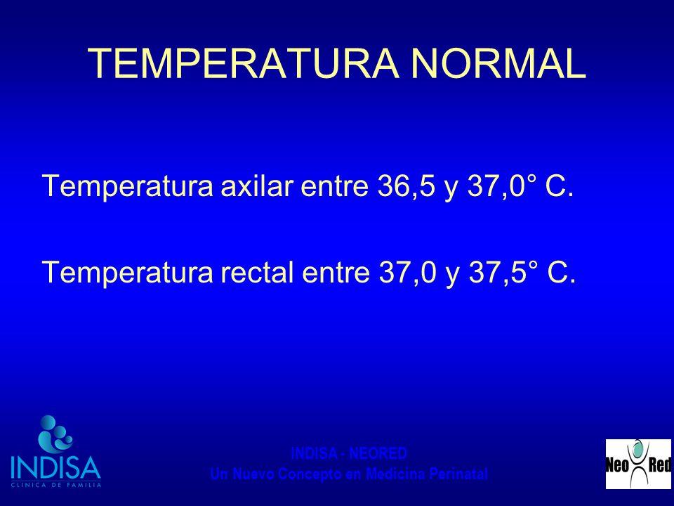 TEMPERATURA NORMAL Temperatura axilar entre 36,5 y 37,0° C.