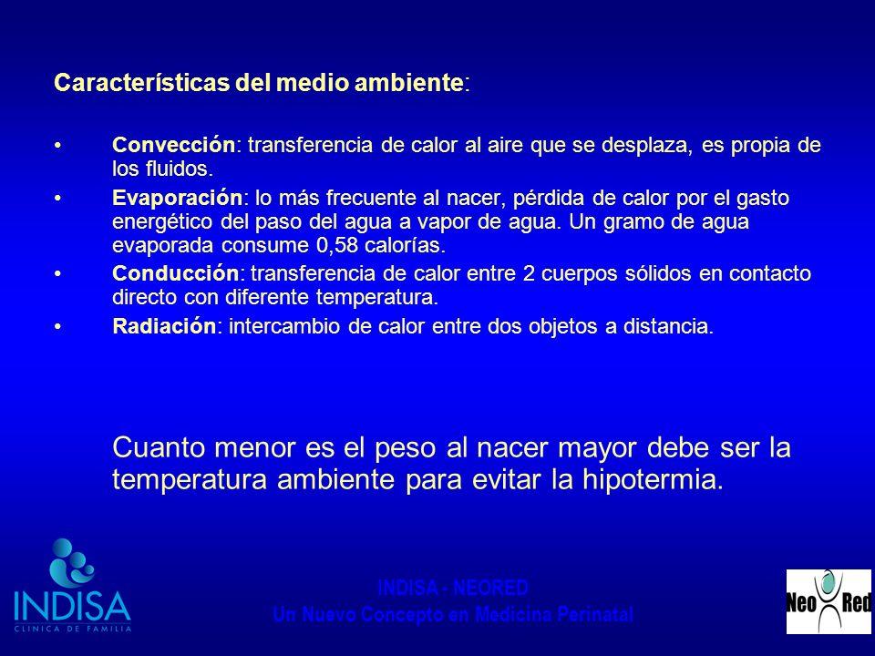 Características del medio ambiente:
