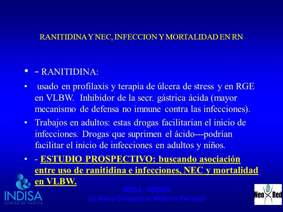 RANITIDINA Y NEC, INFECCION Y MORTALIDAD EN RN