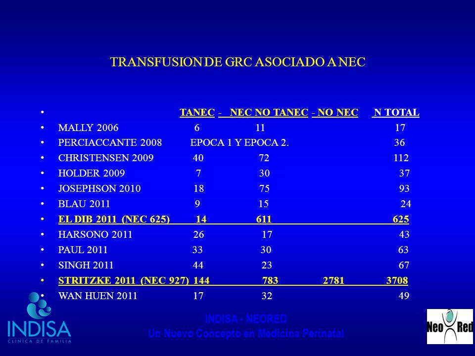 TRANSFUSION DE GRC ASOCIADO A NEC