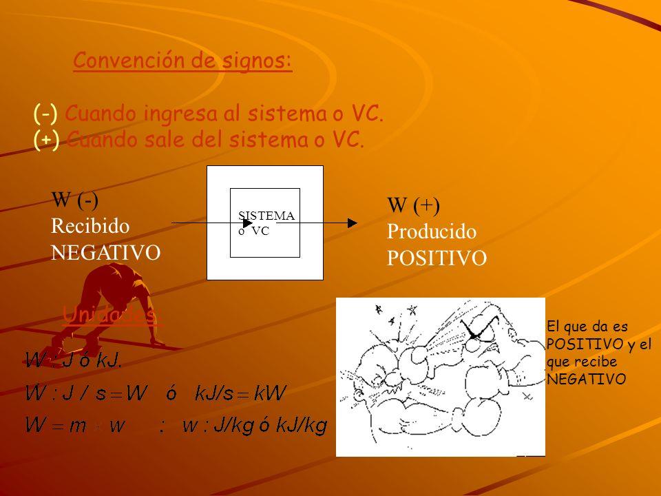 (-) Cuando ingresa al sistema o VC. (+) Cuando sale del sistema o VC.