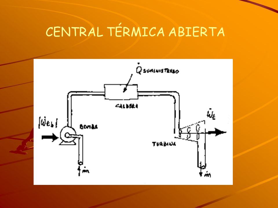 CENTRAL TÉRMICA ABIERTA