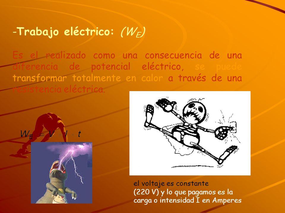 -Trabajo eléctrico: (WE)