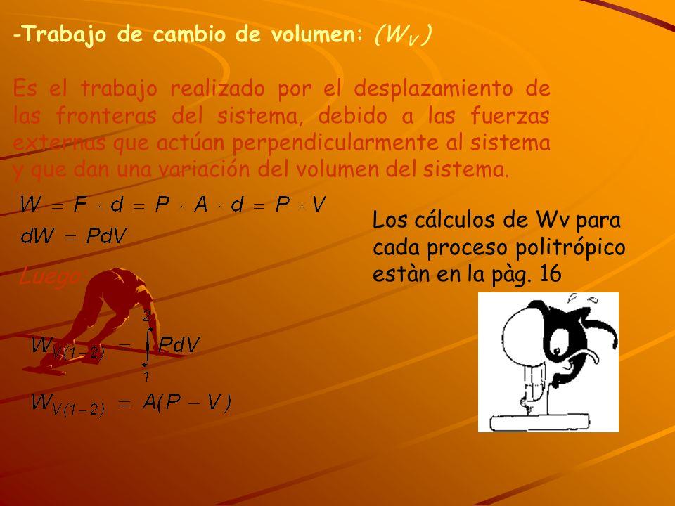 -Trabajo de cambio de volumen: (WV )