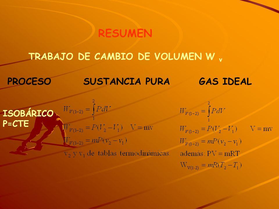 TRABAJO DE CAMBIO DE VOLUMEN W v