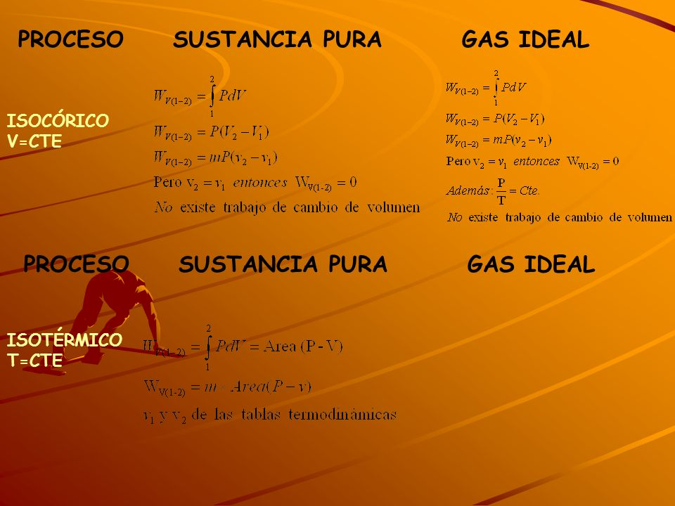 PROCESO SUSTANCIA PURA GAS IDEAL