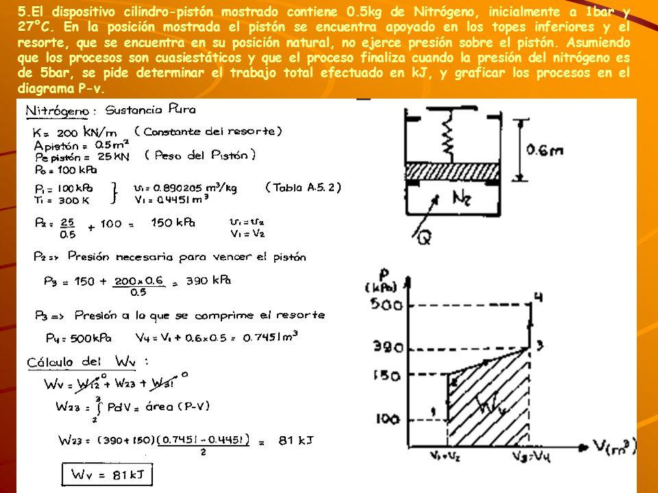 5. El dispositivo cilindro-pistón mostrado contiene 0