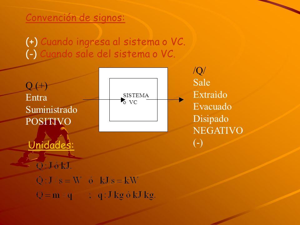 (+) Cuando ingresa al sistema o VC. (-) Cuando sale del sistema o VC.