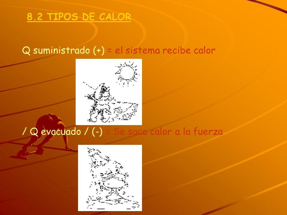 8.2 TIPOS DE CALOR Q suministrado (+) = el sistema recibe calor.